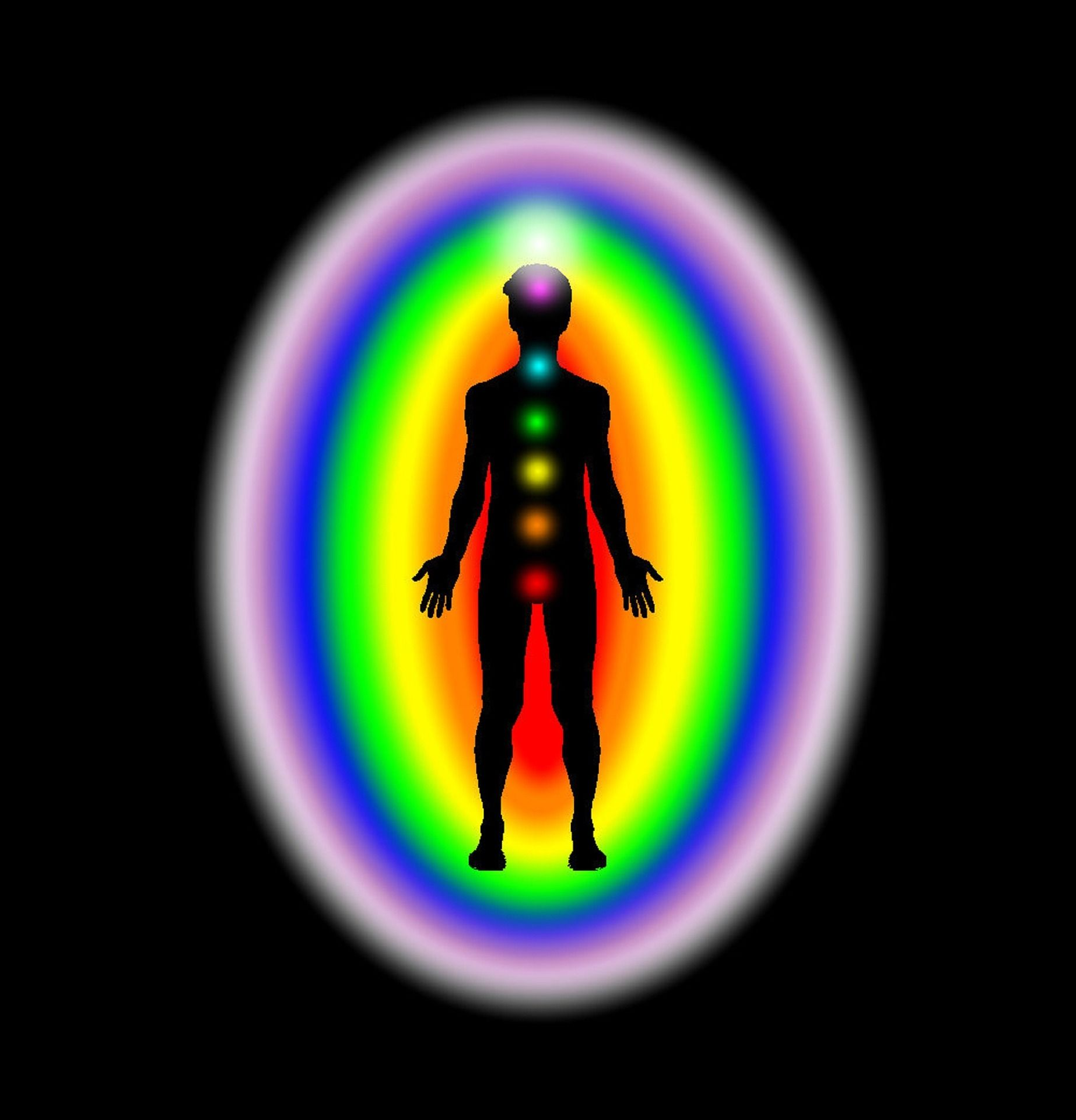 What are Chakras and How to Balance Them
